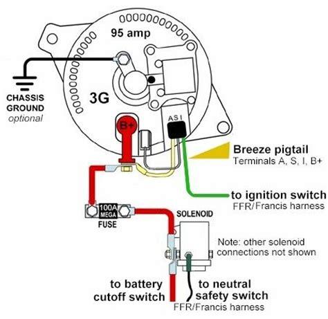 1998 ford ranger alternator wiring diagram auto truck repair electric cars mechanical