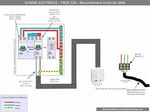 Livre L Installation Electrique : le sch ma lectrique des circuits sp cialis s la prise 32a ~ Premium-room.com Idées de Décoration