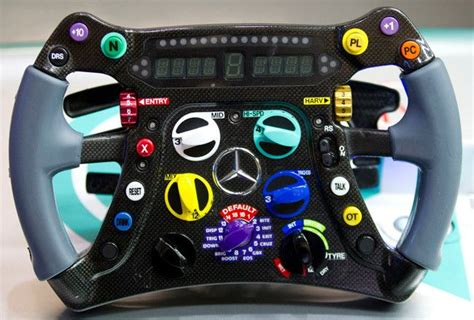 Volante F1 Volante De Un Auto Formula 1 Office F1