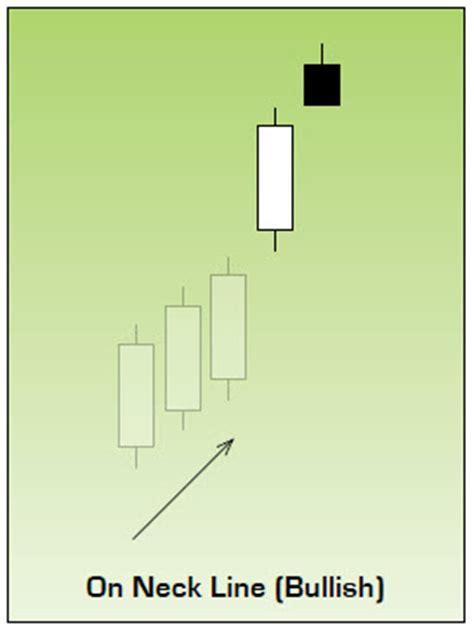 bullish  neck  traders log