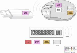 Working Of Wireless Tilt Wheel Mouse With Applications
