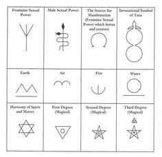 italian symbols images italian symbols symbols
