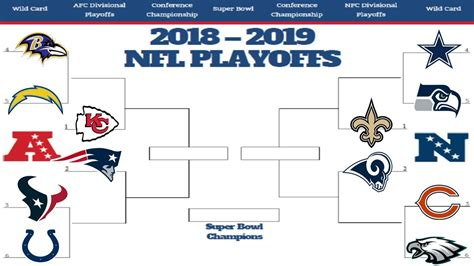 (30.15 Mb) 2019 Nfl Playoff Predictions! You Won't Believe