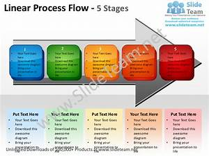 Linear Process Flow 5 Stages Powerpoint Templates 0712