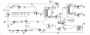 Process Flow Diagram  Pfd  For Biodiesel Production