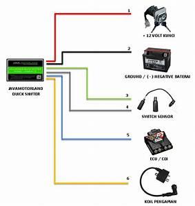 Cara Pemasangan Java Motorland Quick Shifter