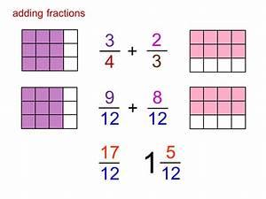 Median Don Steward Mathematics Teaching  Fraction Addition