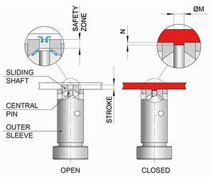 A Different Approach to Mold Venting : MoldMaking Technology