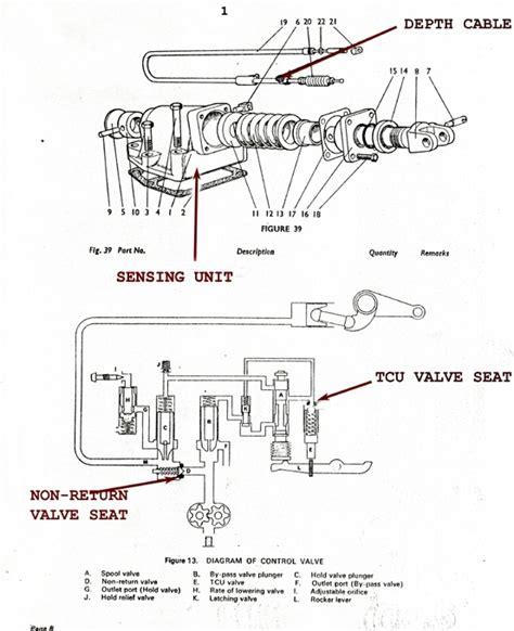 990 Wiring Diagram by David Brown Wiring Diagram Downloaddescargar