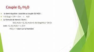Diagrammes De Pourbaix