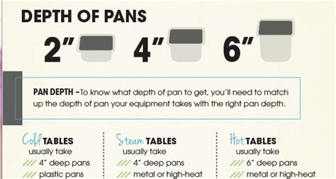 steam table pan size chart kitchen steam table pan size chart free download