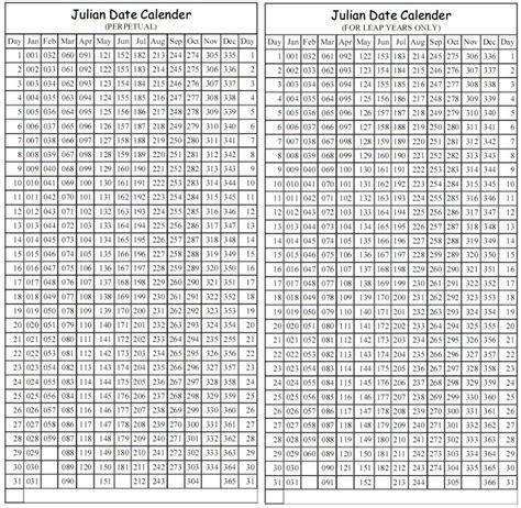 leap year julian calendar  calendar template