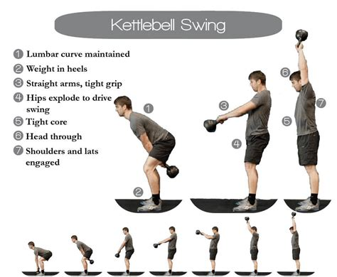 kettlebell swing description hip technique training basic extension using workout ground perfect points drive