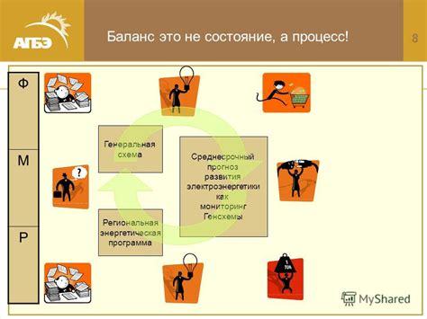 На Студопедии вы можете прочитать про Прогноз развития электроэнергетики России. Подробнее.