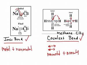 Worksheet Ionic Compounds Dot Diagrams