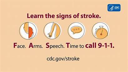 Stroke Recognize Signs Symptoms Entry Fast