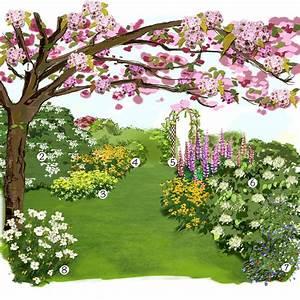 jardin anglais jardin evasion jardineries truffaut With amenagement petit jardin avec terrasse 11 jardineries truffaut projet damenagement de jardin