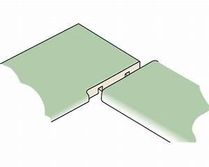 Plan De Travail D Angle : gabarit de profilage pour plan de travail pfe60 virutex ~ Dallasstarsshop.com Idées de Décoration