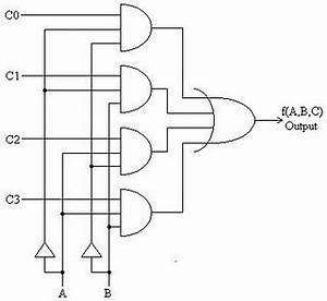 multiplexer circuit with logic gate electronic circuit With multiplexer circuit