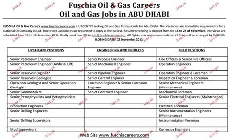 Petroleum Production Engineer Resume by Application Letter Sle Electrical Engineer Application