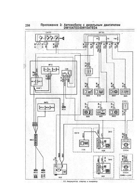 Citroen Xm Fuse Box Diagram - PDF Book Files on