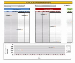 Calcul Consommation énergétique : consommation chaudiere electrique estimation consommation ~ Premium-room.com Idées de Décoration