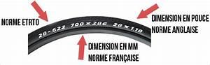 Changer De Taille De Pneu : pneus v lo conseils sur tailles etrto compatibilit jante et usure ~ Gottalentnigeria.com Avis de Voitures
