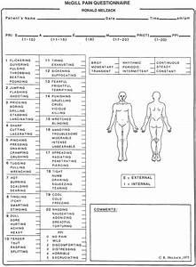 Body Diagram For Pain Assessment