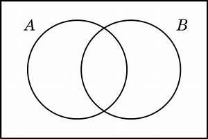 Organizador Visual  Diagramas De Venn