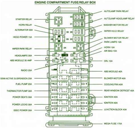 ford taurus engine compartment fuse box diagram