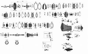Ford C6 Transmission Kickdown Diagram
