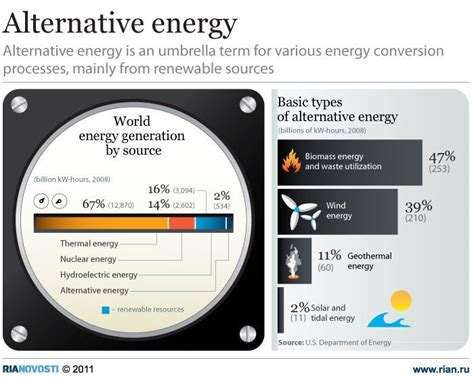 17 Best Images About Healthy Environment Info Via