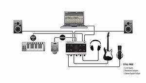 How To Get Started Producing Electronic Music