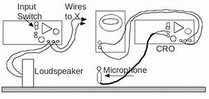 Speed Of Sound In Air Using A Cathode Ray Oscilloscope And