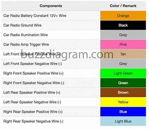 1999 Chevy Cavalier Radio Wiring Diagram - 03 Ford E 250 Fuse Box Diagram -  wiring-wiring.wiringdol.jeanjaures37.frWiring Diagram Resource