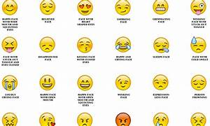 What your country's emoji use says about you Arwa