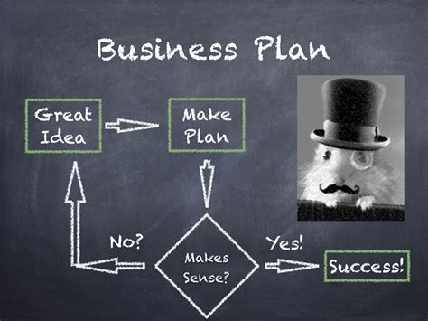 Business Plan Why Should You Create A Business Plan For Your Home Business 2 How To Make A Successful Business Plan Computer Freaks