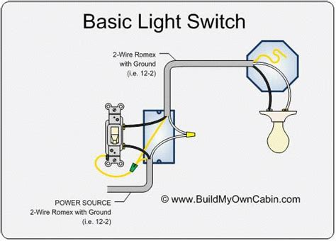how to wire a simple switch simple electrical wiring diagrams basic light switch