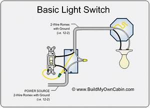 Basic Home Electrical Wiring Diagram Pdf