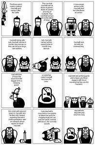 Stripgenerator.... Macbeth Summary