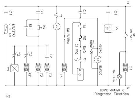 solucionado nesecito el plano electrico para un horno rotativo de panade yoreparo