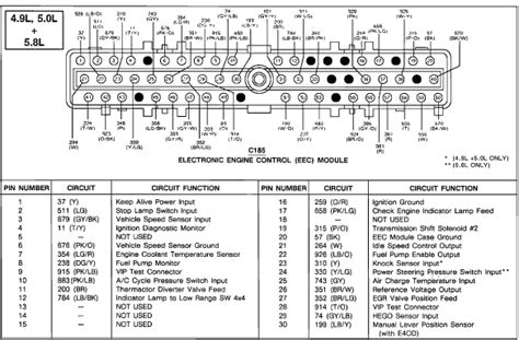 1996 Ford Explorer Pcm Wiring Diagram by 5l Question Ford Explorer And Ford Ranger Forums