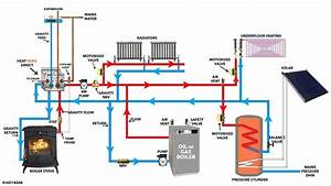Gravity Central Heating Wiring Diagram