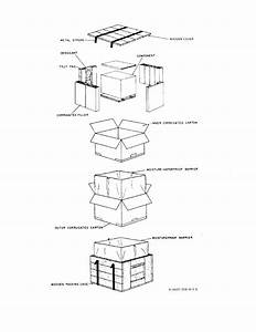 Figure 21  Typical Packaging Diagram