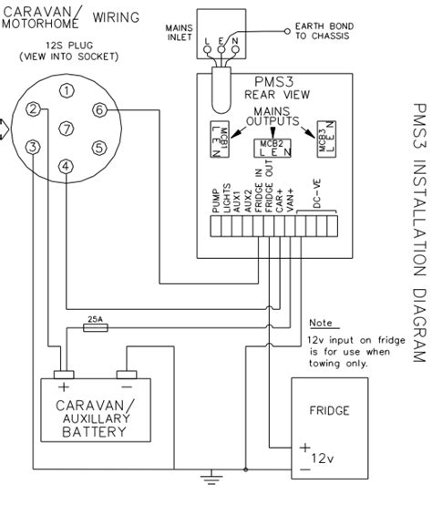 zig unit wiring diagram somurich