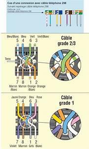 Schema Cablage Rj45 Ethernet : r seau vdi de l 39 utilisation des c bles ptt298 et ~ Melissatoandfro.com Idées de Décoration