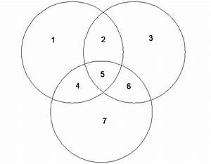 Deductive Logic And Venn Diagrams