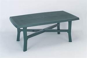 Table De Salon De Jardin Pas Cher : table de jardin en plastique pas cher menuiserie ~ Teatrodelosmanantiales.com Idées de Décoration