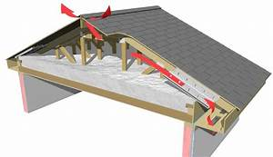 What is the ideal temperature in a roof space hds advantec for Cupola ventilation