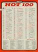 THIS WEEK IN AMERICA: BILLBOARD! 'HOT 100′ 04/1965